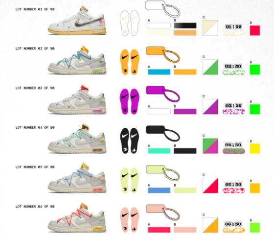 How to Buy the Off-White x Nike Dunk on SNKRS